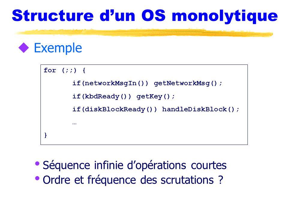Structure dun OS monolytique u Exemple Séquence infinie dopérations courtes Ordre et fréquence des scrutations ? for (;;) { if(networkMsgIn()) getNetw