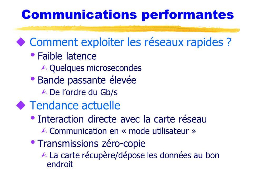Communications performantes u Comment exploiter les réseaux rapides ? Faible latence Ù Quelques microsecondes Bande passante élevée Ù De lordre du Gb/
