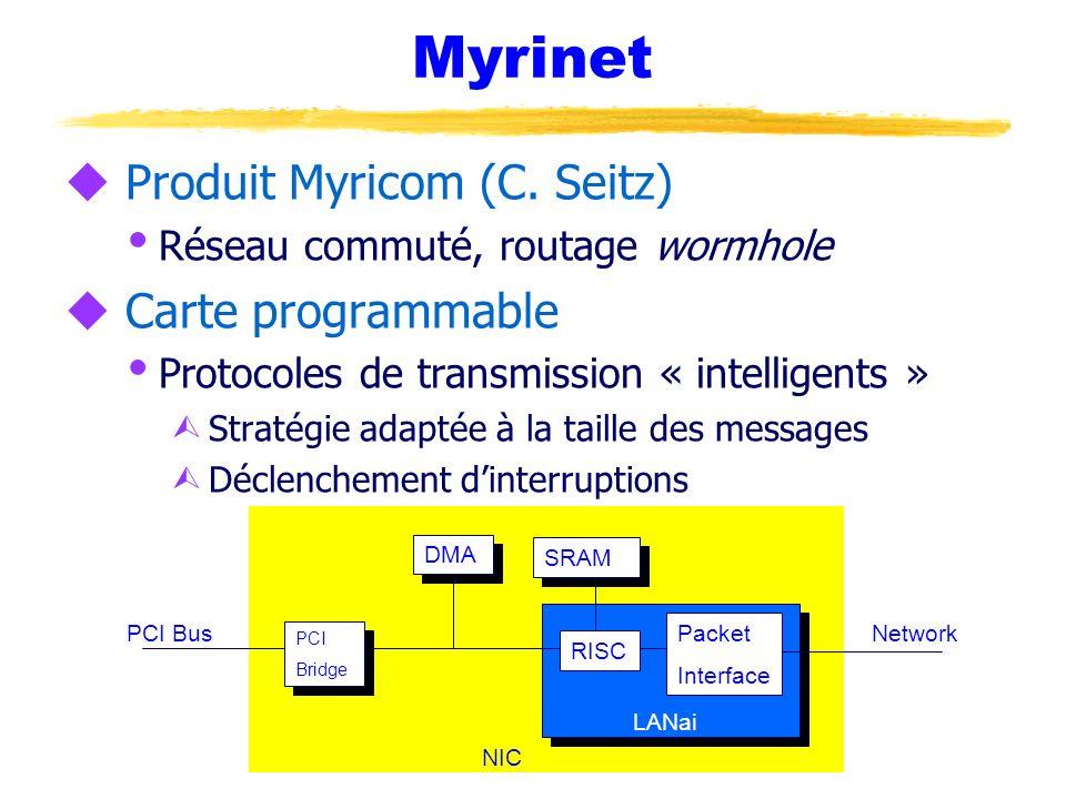 Myrinet u Produit Myricom (C. Seitz) Réseau commuté, routage wormhole u Carte programmable Protocoles de transmission « intelligents » Ù Stratégie ada
