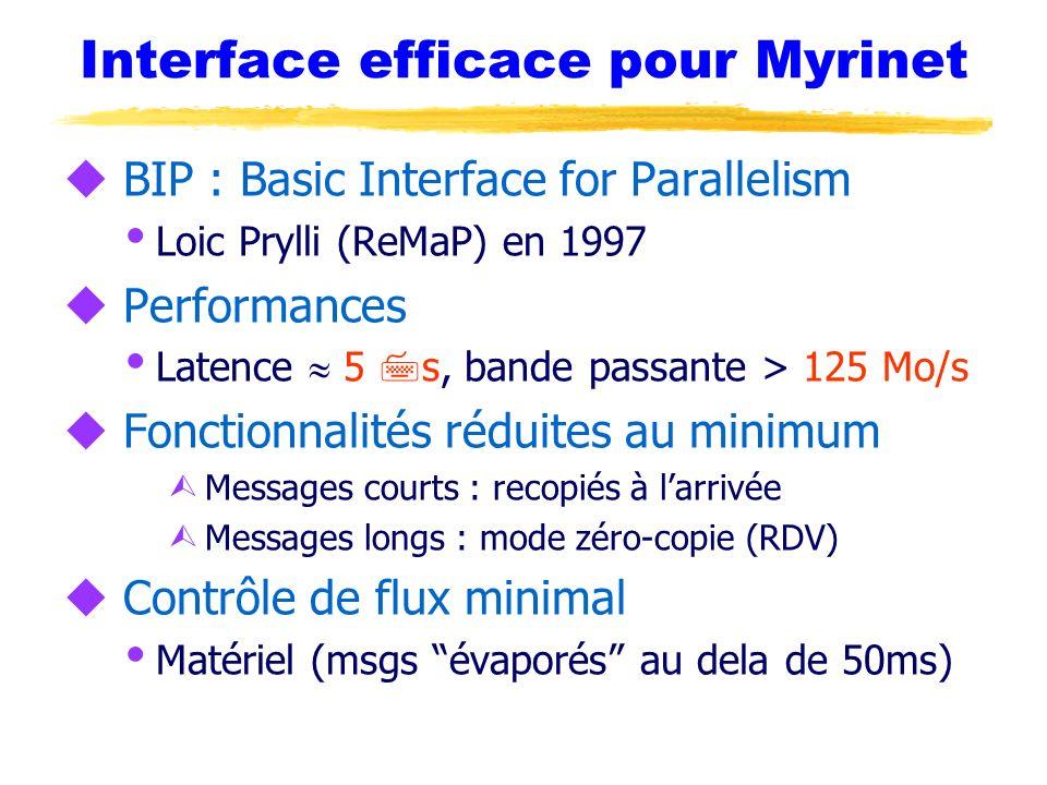 Interface efficace pour Myrinet u BIP : Basic Interface for Parallelism Loic Prylli (ReMaP) en 1997 u Performances Latence 5 s, bande passante > 125 M