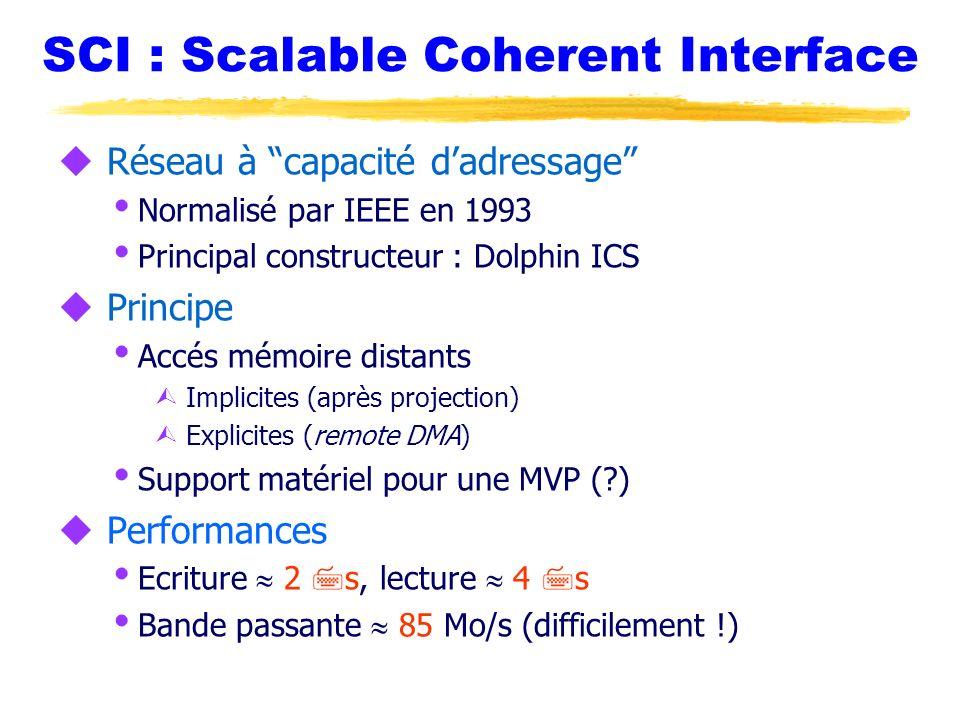 SCI : Scalable Coherent Interface u Réseau à capacité dadressage Normalisé par IEEE en 1993 Principal constructeur : Dolphin ICS u Principe Accés mémo