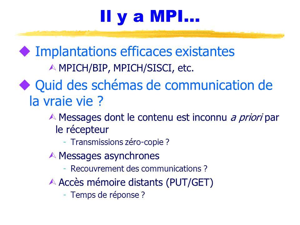 Il y a MPI… u Implantations efficaces existantes Ù MPICH/BIP, MPICH/SISCI, etc. u Quid des schémas de communication de la vraie vie ? Ù Messages dont