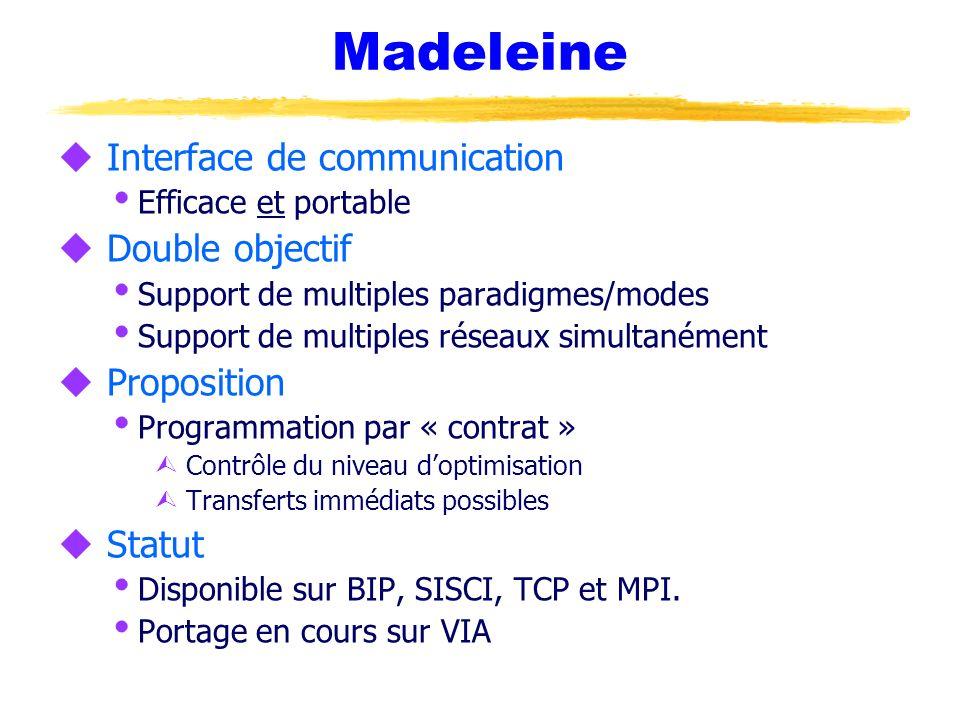 Madeleine u Interface de communication Efficace et portable u Double objectif Support de multiples paradigmes/modes Support de multiples réseaux simul