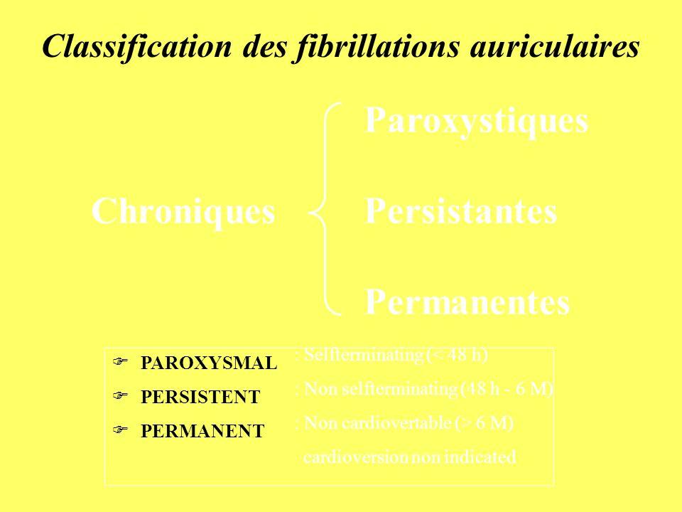 Classification des fibrillations auriculaires Paroxystiques Chroniques Persistantes Permanentes F PAROXYSMAL F PERSISTENT F PERMANENT : Selfterminatin