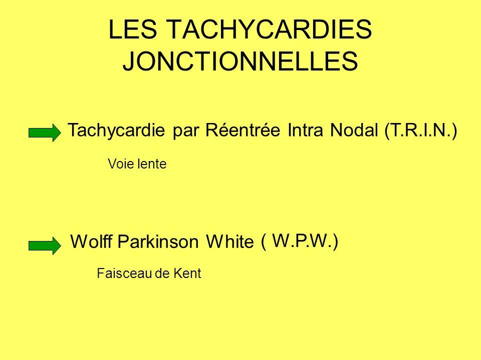LES TACHYCARDIES JONCTIONNELLES Tachycardie par Réentrée Intra Nodal (T.R.I.N.) Wolff Parkinson White ( W.P.W.) Faisceau de Kent Voie lente