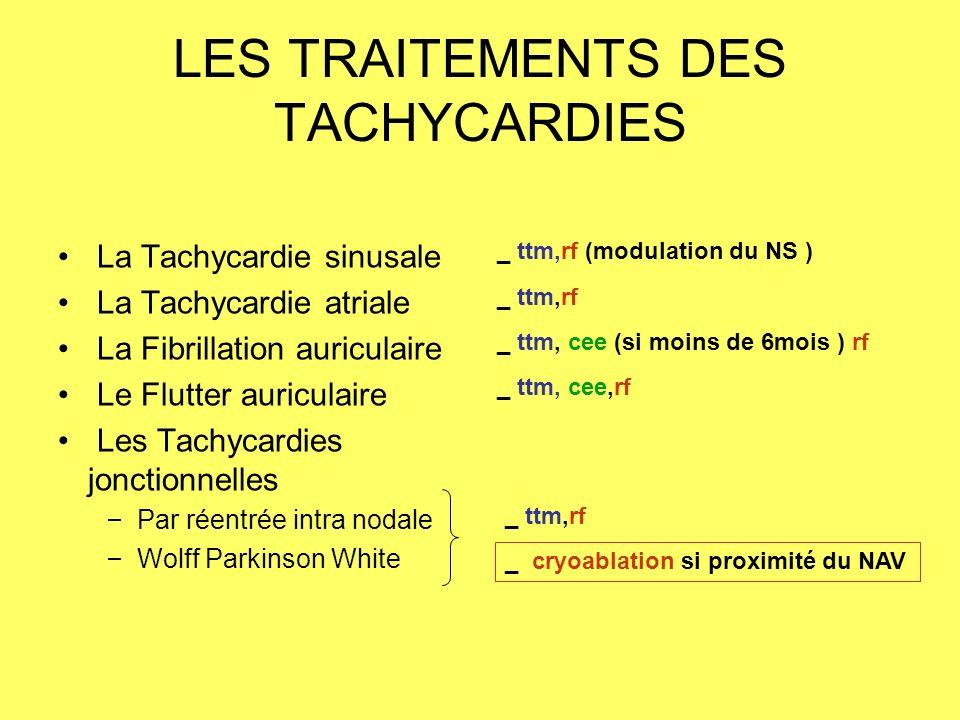 LES TRAITEMENTS DES TACHYCARDIES La Tachycardie sinusale La Tachycardie atriale La Fibrillation auriculaire Le Flutter auriculaire Les Tachycardies jo