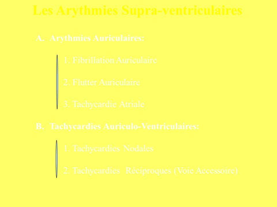 Les Arythmies Supra-ventriculaires A.Arythmies Auriculaires: 1. Fibrillation Auriculaire 2. Flutter Auriculaire 3. Tachycardie Atriale B.Tachycardies