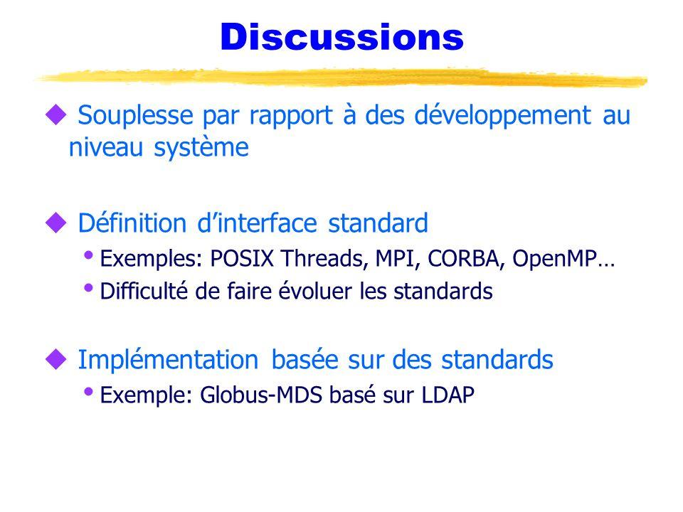 Compléments dinformation uGlobus Project www.globus.org uGrid Forum www.gridforum.org uLivre (Morgan Kaufman) www.mkp.com/grids uGlobus 2.2 Maintenu jusque fin 2003 uGlobus 3 Web Services Janvier 2003 (GlobusWorld)
