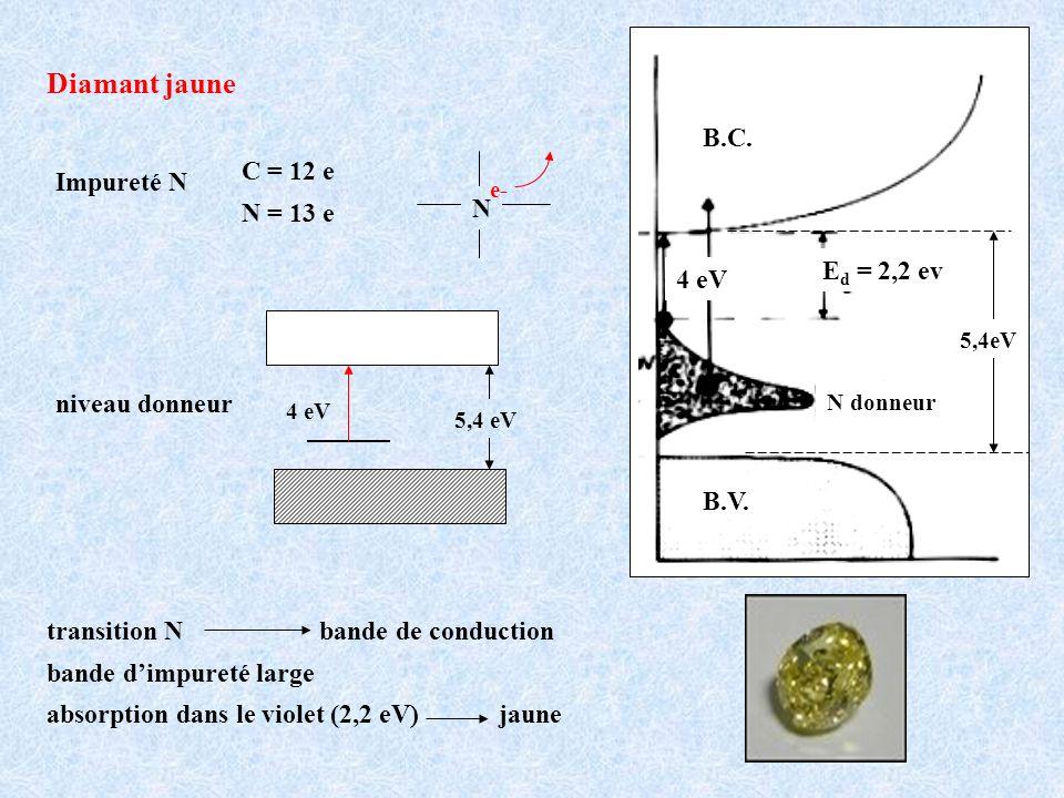 Impureté N C = 12 e N = 13 e N e- 4 eV 5,4 eV niveau donneur Diamant jaune transition N bande de conduction bande dimpureté large absorption dans le v