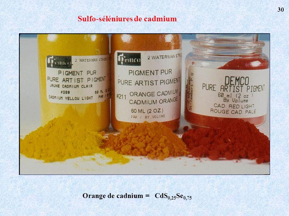 Orange de cadnium =CdS 0,25 Se 0,75 Sulfo-séléniures de cadmium 30