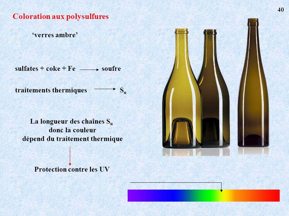 Coloration aux polysulfures verres ambre Protection contre les UV sulfates + coke + Fe soufre traitements thermiques S n La longueur des chaînes S n d