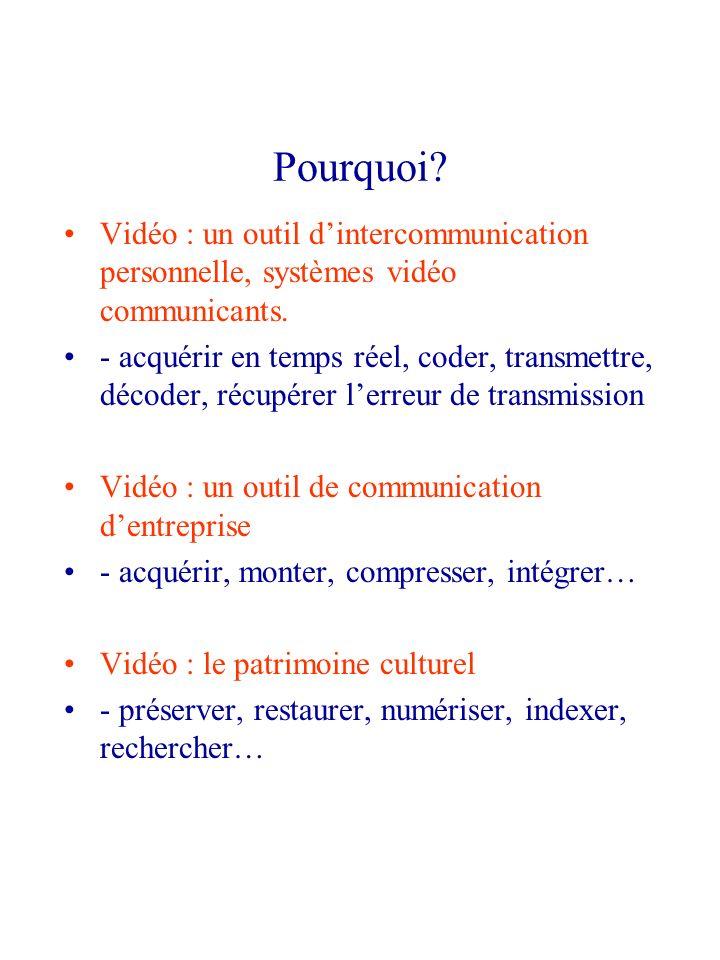 Représentation de la couleur dans le signal vidéo numérique(IV) Lavantage du YCrCb par rapport à YUV : ne dépénd pas de reccomendation (CCIR601, IUT, 709 peuvent être utilisées) Transformations génériques :