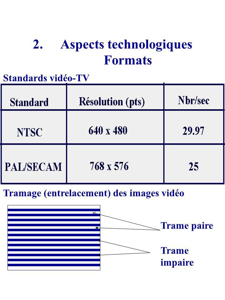Transformations RGB/YUV CIE – Commission internationale de léclairage Les espaces YUV, YIQ, sont dépendents des terminaux, mais normalisées.