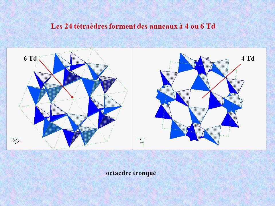 Les 24 tétraèdres forment des anneaux à 4 ou 6 Td 6 Td4 Td octaèdre tronqué