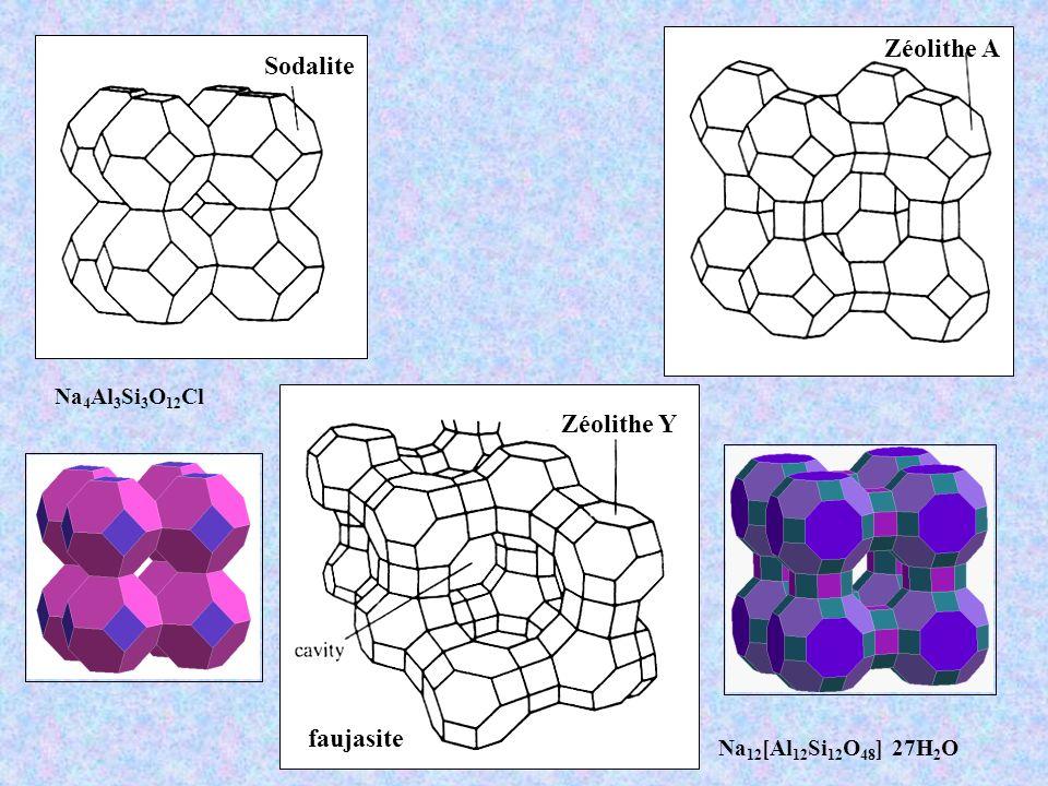 Na 4 Al 3 Si 3 O 12 Cl Sodalite Zéolithe A Zéolithe Y faujasite Na 12 [Al 12 Si 12 O 48 ] 27H 2 O