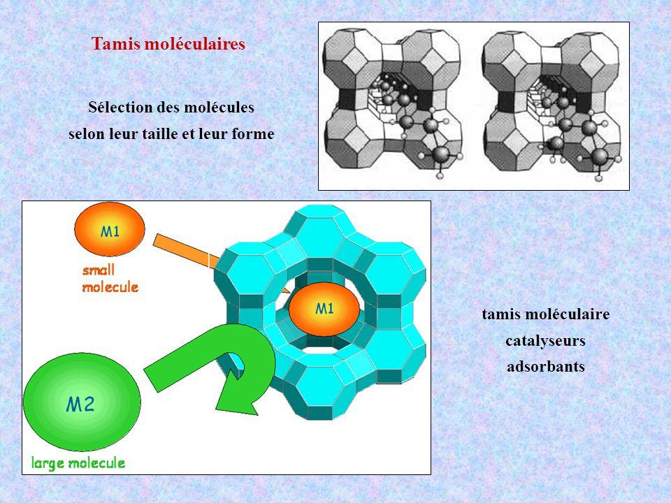 Tamis moléculaires Sélection des molécules selon leur taille et leur forme tamis moléculaire catalyseurs adsorbants