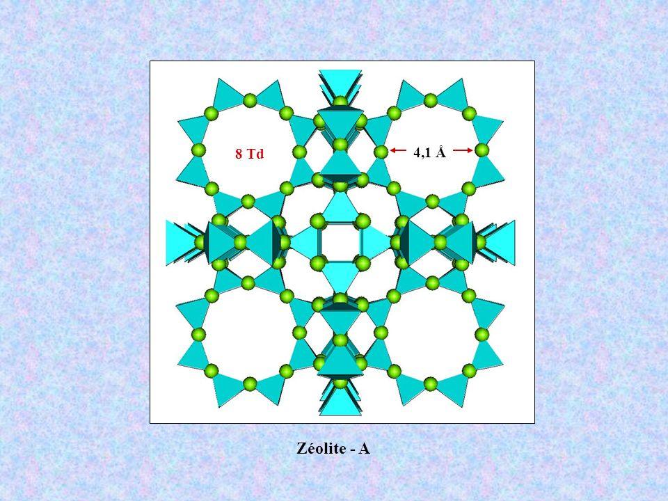 4,1 Å 8 Td Zéolite - A