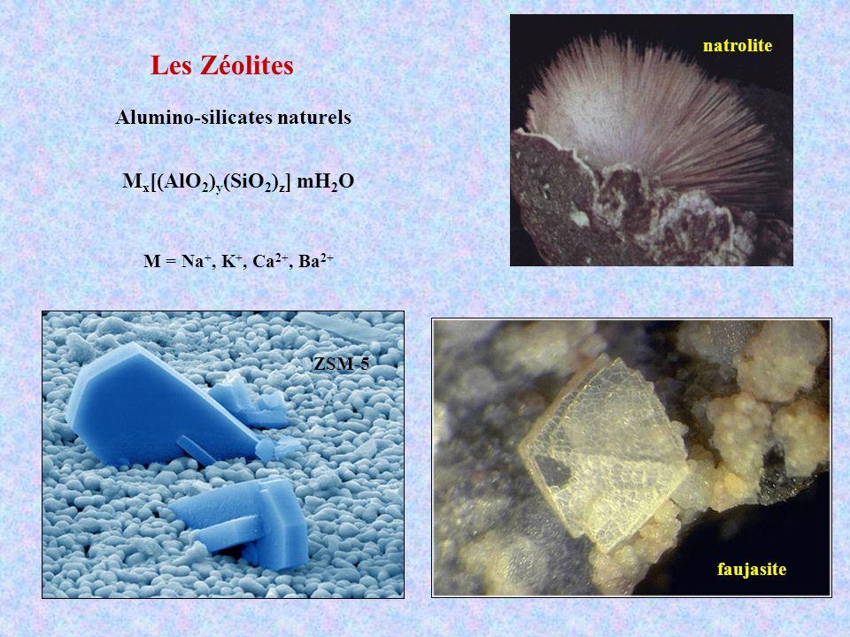 Les Zéolites ZSM-5 Alumino-silicates naturels natrolite faujasite M = Na +, K +, Ca 2+, Ba 2+ M x [(AlO 2 ) y (SiO 2 ) z ] mH 2 O