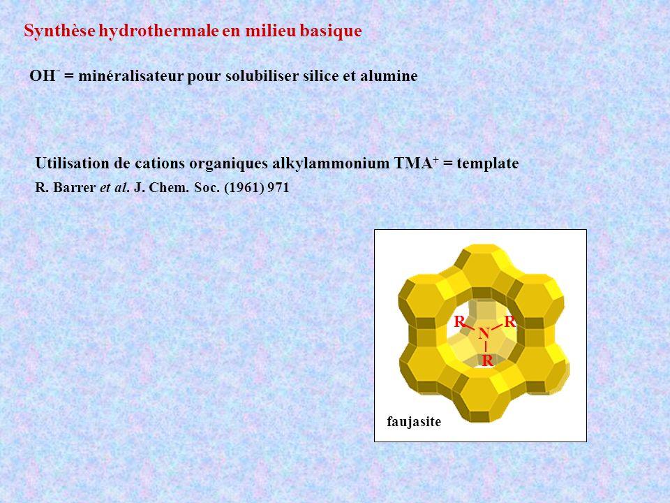 Synthèse hydrothermale en milieu basique OH - = minéralisateur pour solubiliser silice et alumine Utilisation de cations organiques alkylammonium TMA