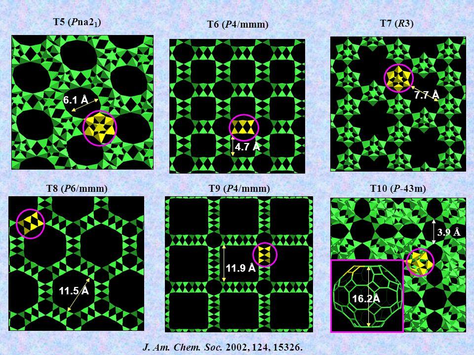 T7 (R3) T9 (P4/mmm)T10 (P-43m) T5 (Pna2 1 ) 6.1 Å 7.4 Å T6 (P4/mmm) 4.7 Å 7.7 Å T8 (P6/mmm) 11.5 Å 11.9 Å J. Am. Chem. Soc. 2002, 124, 15326. 16.2Å 3.