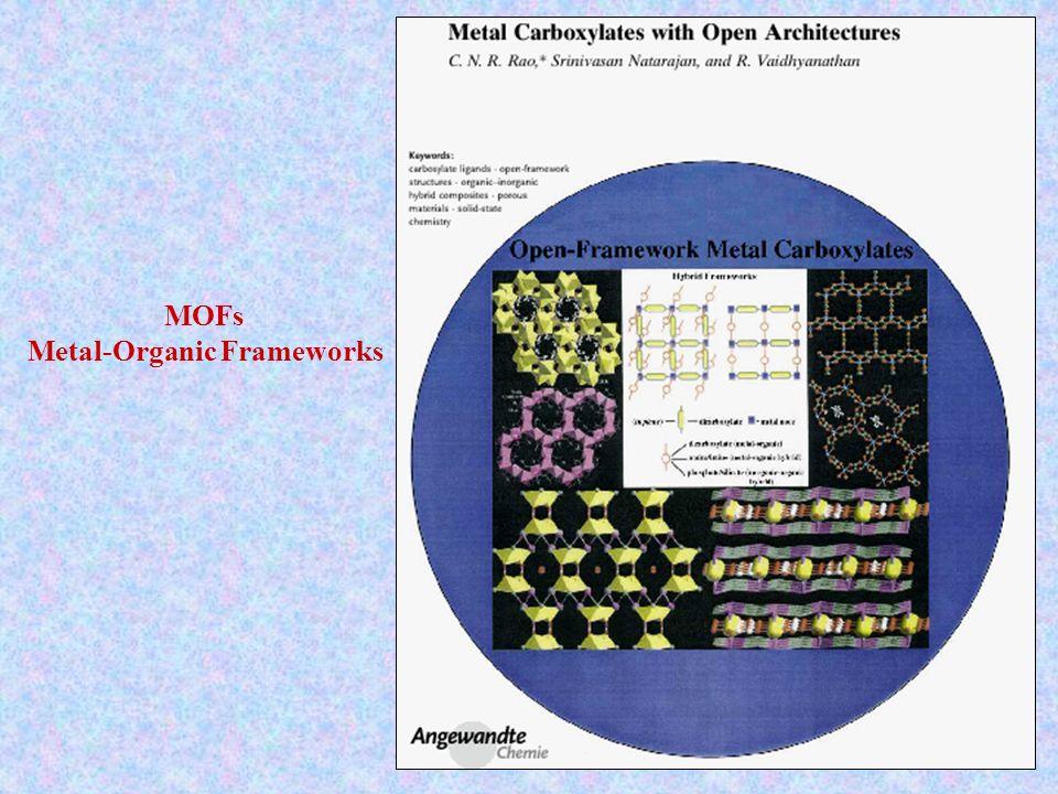 MOFs Metal-Organic Frameworks
