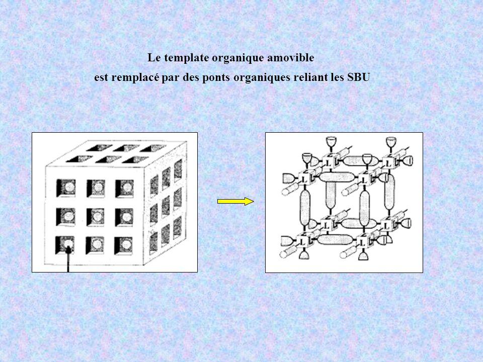 Le template organique amovible est remplacé par des ponts organiques reliant les SBU