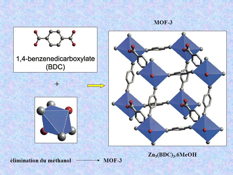 Zn 3 (BDC) 3.6MeOH + MOF-3 élimination du méthanol MOF-3