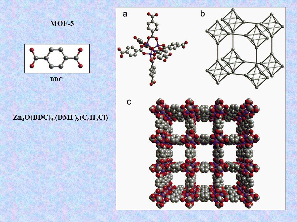 Zn 4 O(BDC) 3.(DMF) 8 (C 6 H 5 Cl) MOF-5 BDC
