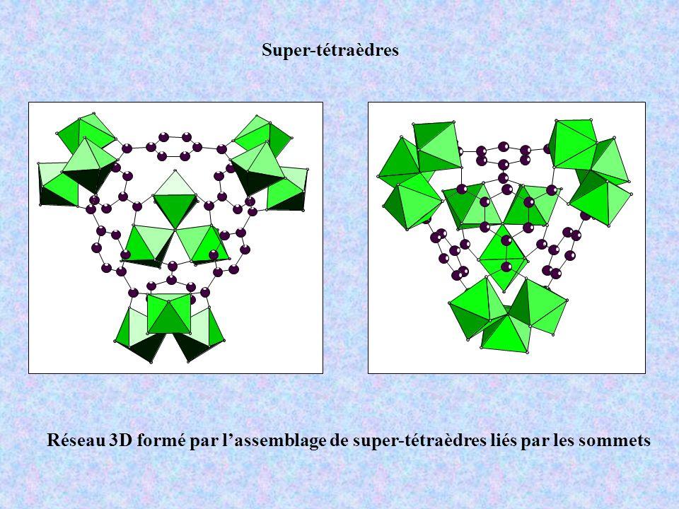 Super-tétraèdres Réseau 3D formé par lassemblage de super-tétraèdres liés par les sommets