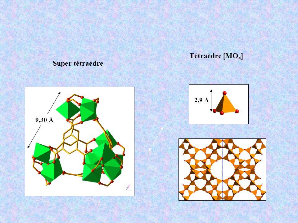 9,30 Å 2,9 Å Super tétraèdre Tétraèdre [MO 4 ]