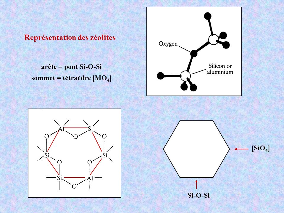 Stockage des gaz dans les solides poreux crystal sponges CH 4 - CO 2 - H 2 MOF-177 Un container rempli de MOF-177 peut stocker autant que 9 containers vides