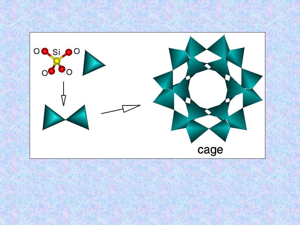 Synthèse hydrothermale en milieu basique OH - = minéralisateur pour solubiliser silice et alumine [Si(OH) 4 ] 0 [SiO(OH) 3 ] - [Si(OH) 3 (OH 2 )] + [Si(OH) 4 ] 0 [SiO(OH) 3 ] - [SiO 2 (OH) 2 ] 2- 2 9,9 13 pH