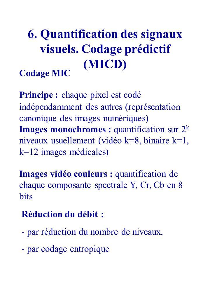 6. Quantification des signaux visuels. Codage prédictif (MICD) Codage MIC Principe : chaque pixel est codé indépendamment des autres (représentation c