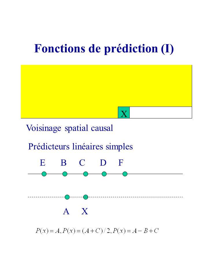 Fonctions de prédiction (I) Voisinage spatial causal Prédicteurs linéaires simples EBCDF XA X