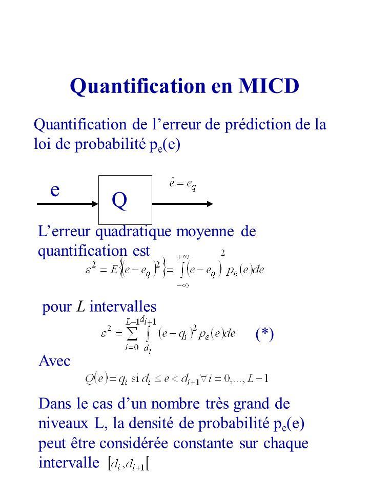 Quantification en MICD Quantification de lerreur de prédiction de la loi de probabilité p e (e) Q e Lerreur quadratique moyenne de quantification est