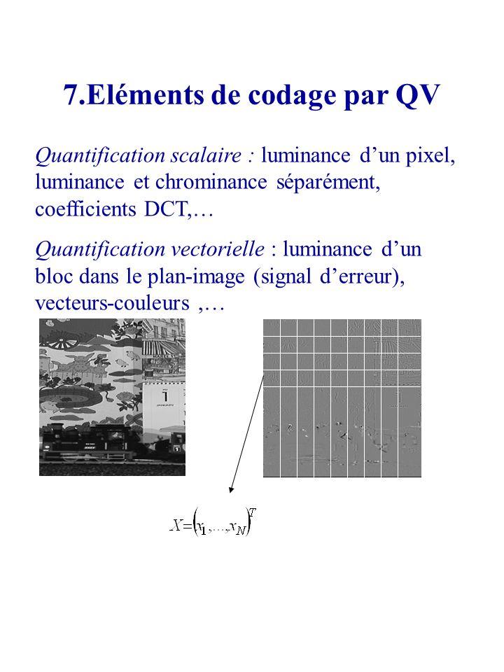 Quantification scalaire : luminance dun pixel, luminance et chrominance séparément, coefficients DCT,… Quantification vectorielle : luminance dun bloc