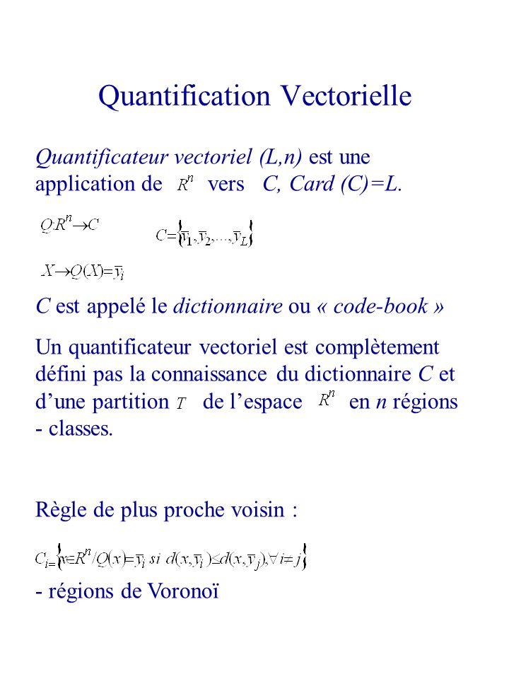 Quantificateur vectoriel (L,n) est une application de vers C, Card (C)=L. C est appelé le dictionnaire ou « code-book » Un quantificateur vectoriel es