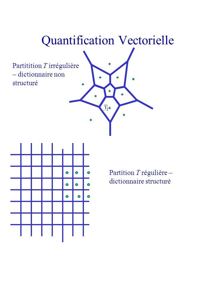Partitition T irrégulière – dictionnaire non structuré Partition T régulière – dictionnaire structuré
