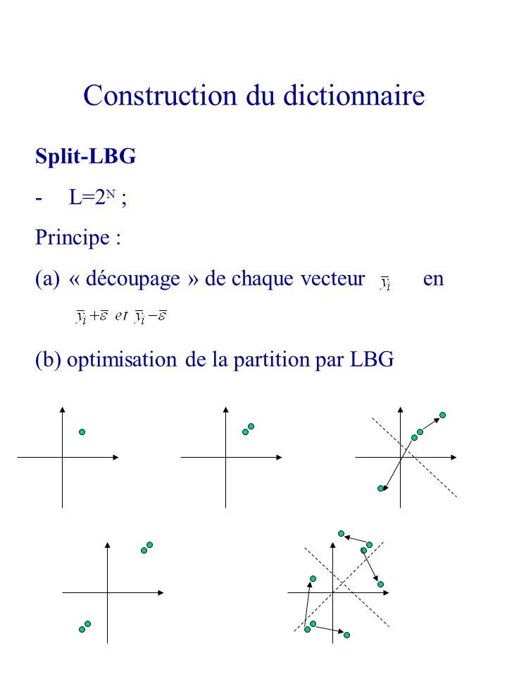 Split-LBG -L=2 N ; Principe : (a)« découpage » de chaque vecteur en (b) optimisation de la partition par LBG Construction du dictionnaire