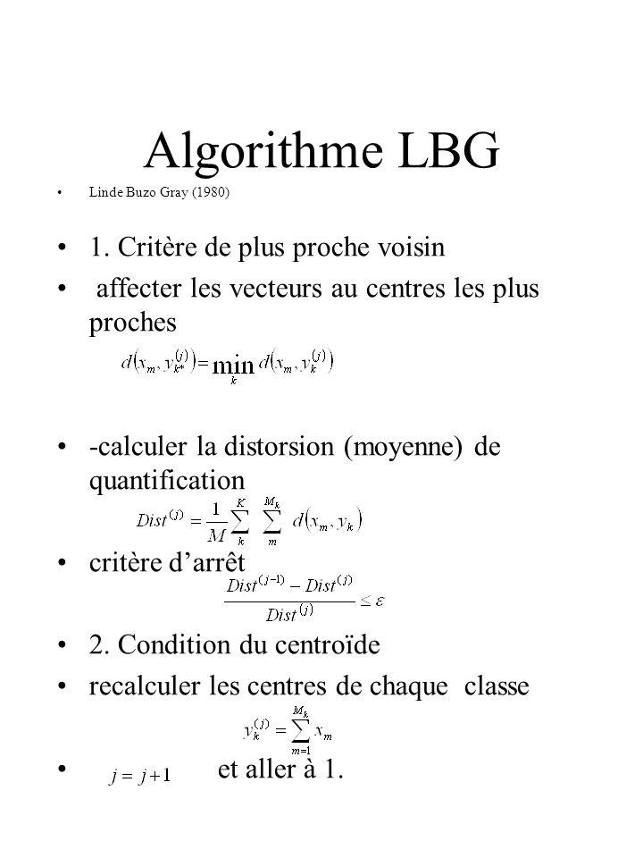 Algorithme LBG Linde Buzo Gray (1980) 1. Critère de plus proche voisin affecter les vecteurs au centres les plus proches -calculer la distorsion (moye