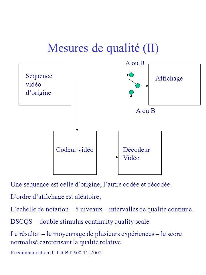 Mesures de qualité (II) Séquence vidéo dorigine Codeur vidéo Décodeur Vidéo Affichage A ou B Une séquence est celle dorigine, lautre codée et décodée.