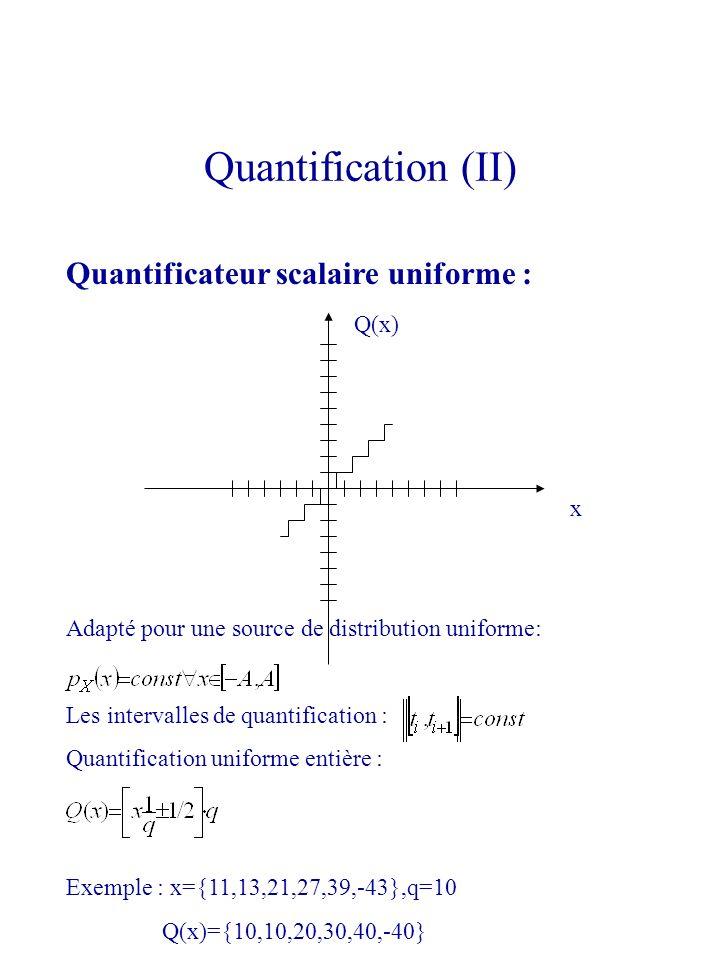 Quantificateur scalaire uniforme : Adapté pour une source de distribution uniforme: Les intervalles de quantification : Quantification uniforme entièr