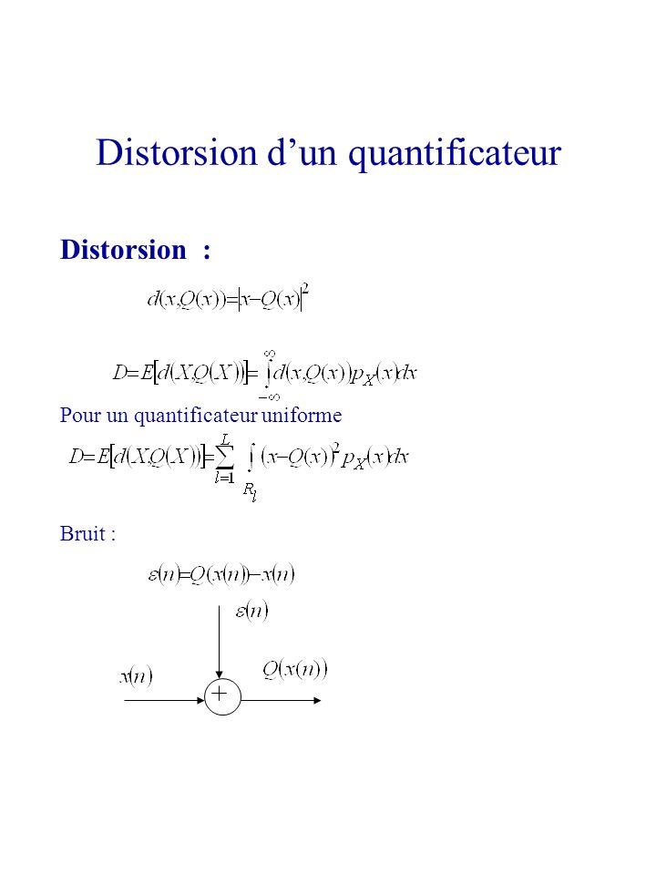 Distorsion : Pour un quantificateur uniforme Bruit : Distorsion dun quantificateur
