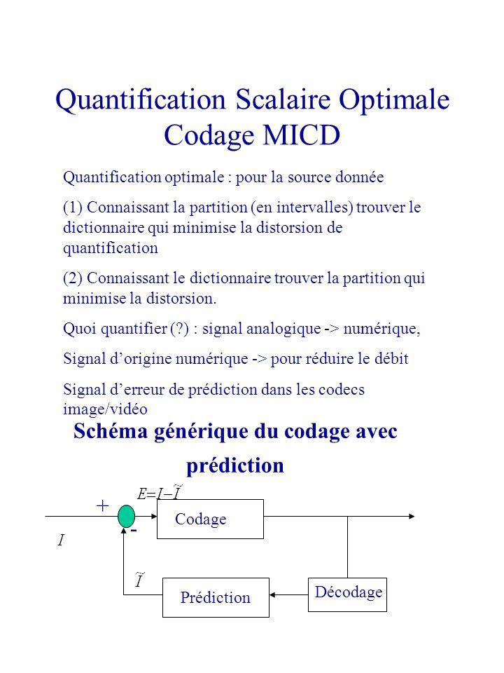 Quantification Scalaire Optimale Codage MICD Quantification optimale : pour la source donnée (1) Connaissant la partition (en intervalles) trouver le
