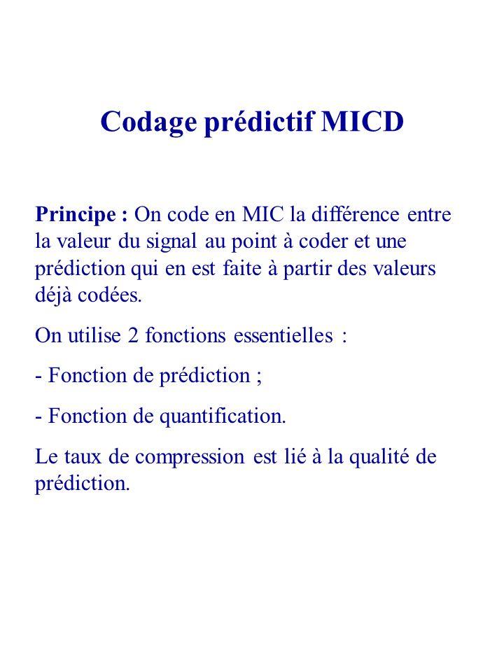 Codage prédictif MICD Principe : On code en MIC la différence entre la valeur du signal au point à coder et une prédiction qui en est faite à partir d