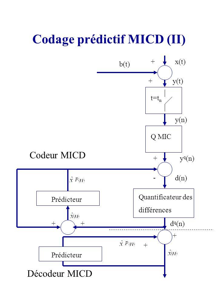 Codage prédictif MICD (II) x(t) b(t) + + y(t) y(n) t=t n Q MIC y q (n)+ - d(n) Quantificateur des différences Prédicteur d q (n)++ + + Codeur MICD Déc