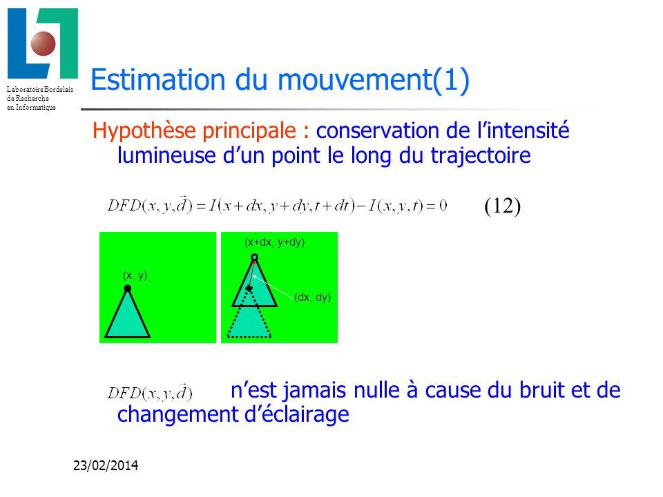 Laboratoire Bordelais de Recherche en Informatique 23/02/2014 Estimation du mouvement(1) Hypothèse principale : conservation de lintensité lumineuse d