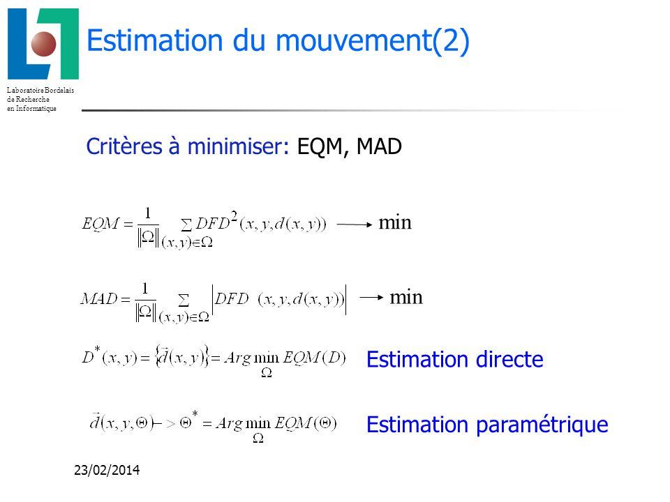 Laboratoire Bordelais de Recherche en Informatique 23/02/2014 Estimation du mouvement(2) Critères à minimiser: EQM, MAD min Estimation directe Estimat