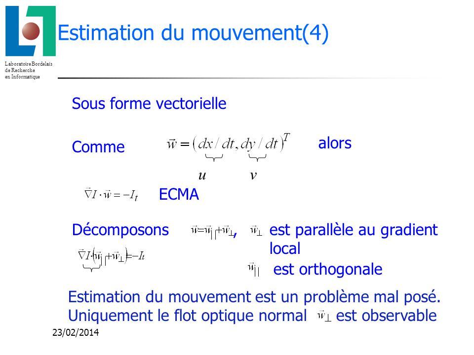 Laboratoire Bordelais de Recherche en Informatique 23/02/2014 Estimation du mouvement(4) Comme alors u v ECMA Estimation du mouvement est un problème