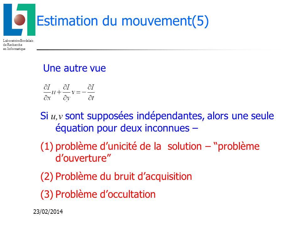 Laboratoire Bordelais de Recherche en Informatique 23/02/2014 Estimation du mouvement(5) Une autre vue Si u,v sont supposées indépendantes, alors une
